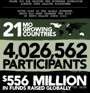 MG723_EDM-InfoGraphic_USA-FA_659x680_Splice_3-1_MEMBERS_DONORS