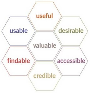Honeycomb 7 of usability