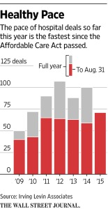 pace-of-hospital-deals-wsj-2015