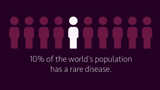 rare-world-towards-technology-for-rare-diseases-4-1024