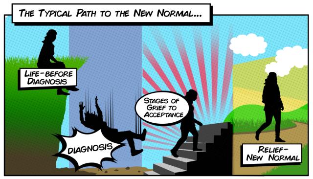 NewNormal_MyHealthTeams