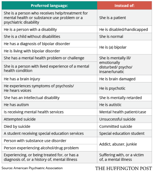 MentalHealthTerms
